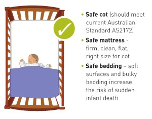 Cot Safety